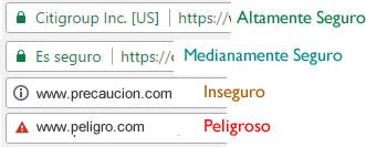 Indicadores de Seguridad en los sitios web en Bogota Colombia